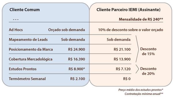 Cliente-Assinante-imagem-site