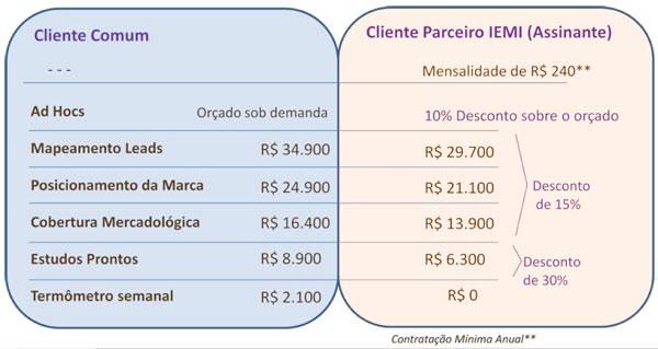 Cliente-Assinante