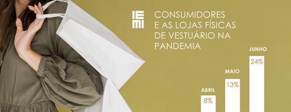 Pesquisa IEMI: Consumidores e as lojas físicas de vestuário na pandemia