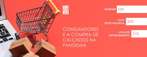Pesquisa IEMI: Consumidores e as compras de calçados online na pandemia