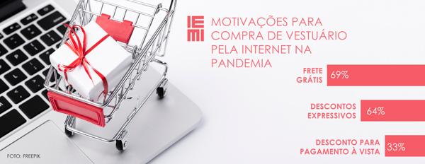 Pesquisa IEMI: Motivações para comprar vestuário pela internet na pandemia
