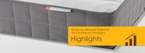 Mercado Potencial de Colchões e Camas-Box 2021